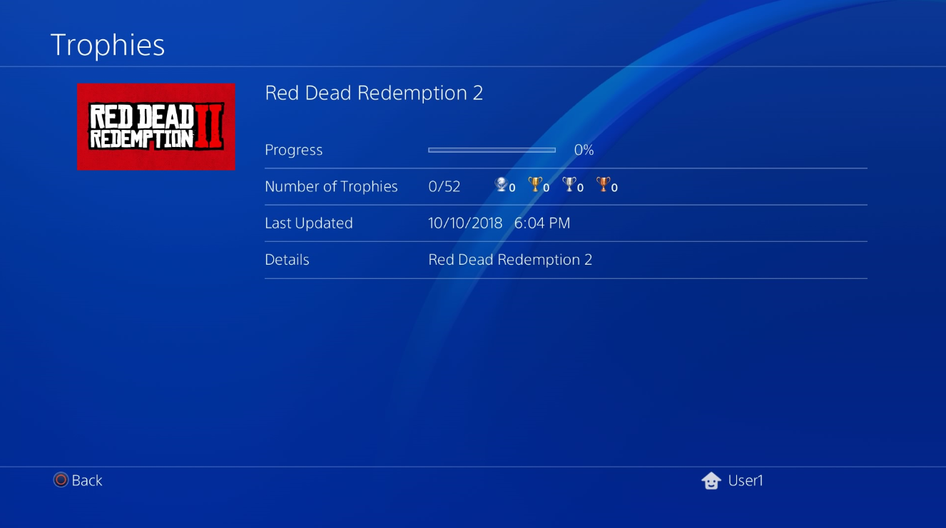 Red Dead Redemption 2 Trophies