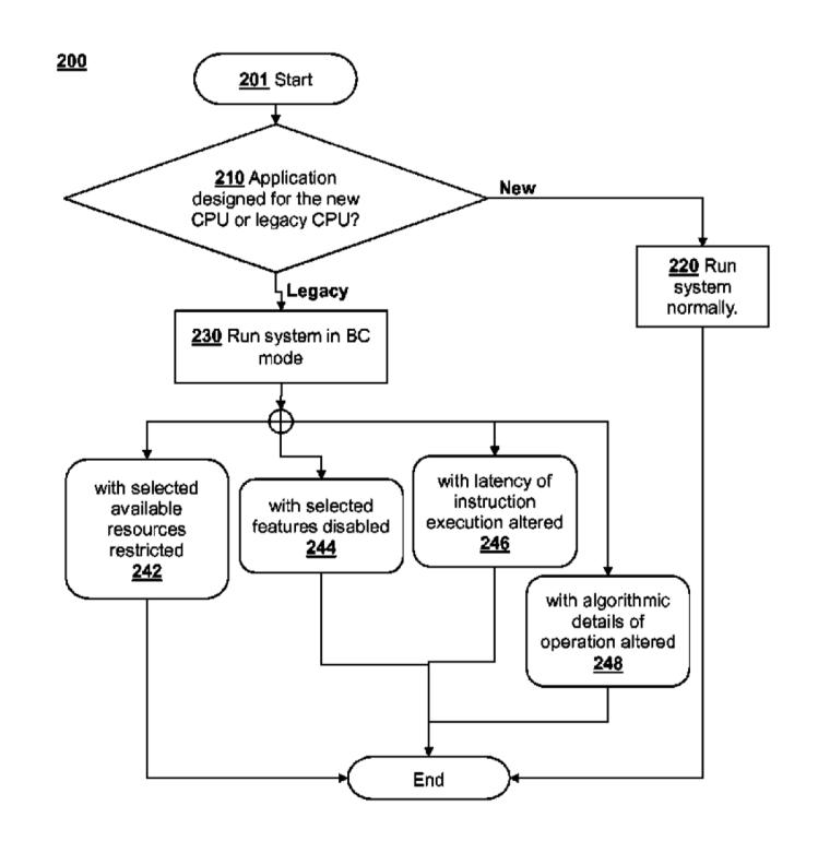Patente Retrocompatibilidade PlayStation 5