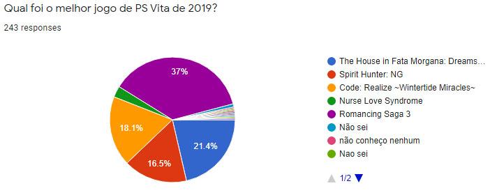 Melhor PS Vita 2019