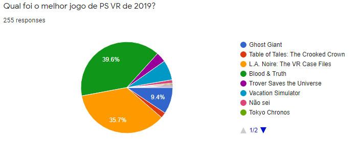 Melhor PS VR 2019
