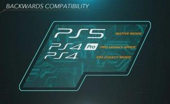 PS5 Retro