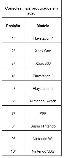 Ranking OLX